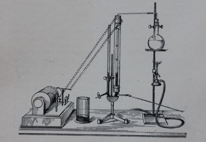 Image from 'A Text-Book of Inorganic Chemistry' by G S Newth,Longmans Green and Co London, 1902 Figure 44 page 209